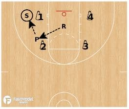 basketball-drills-uno-shooting