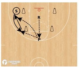 basketball-drills-uno-shooting2