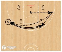 basketball-drills-uno-shooting3