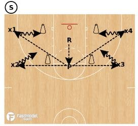 basketball-drills-uno-shooting4