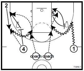 basketball-drills-wave1