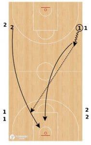 full-court-basketball-drills1