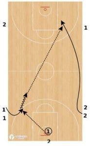 full-court-basketball-drills2