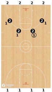 Triumph Play Maker Double Shootout Basketball Game ...